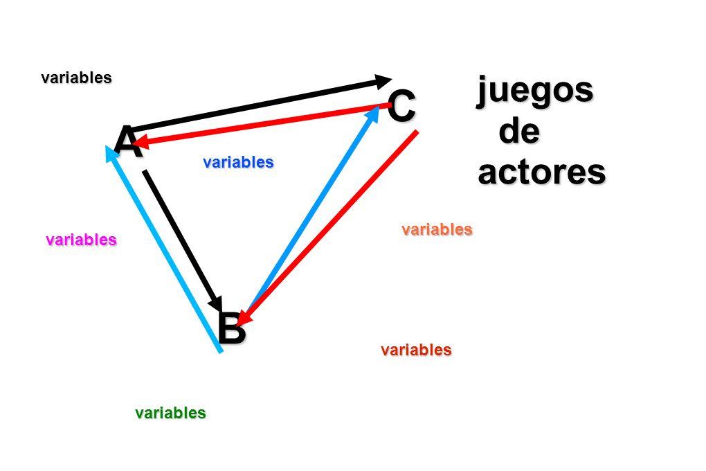 A B C juegos de actores de actores variables variables variables variables variables variables