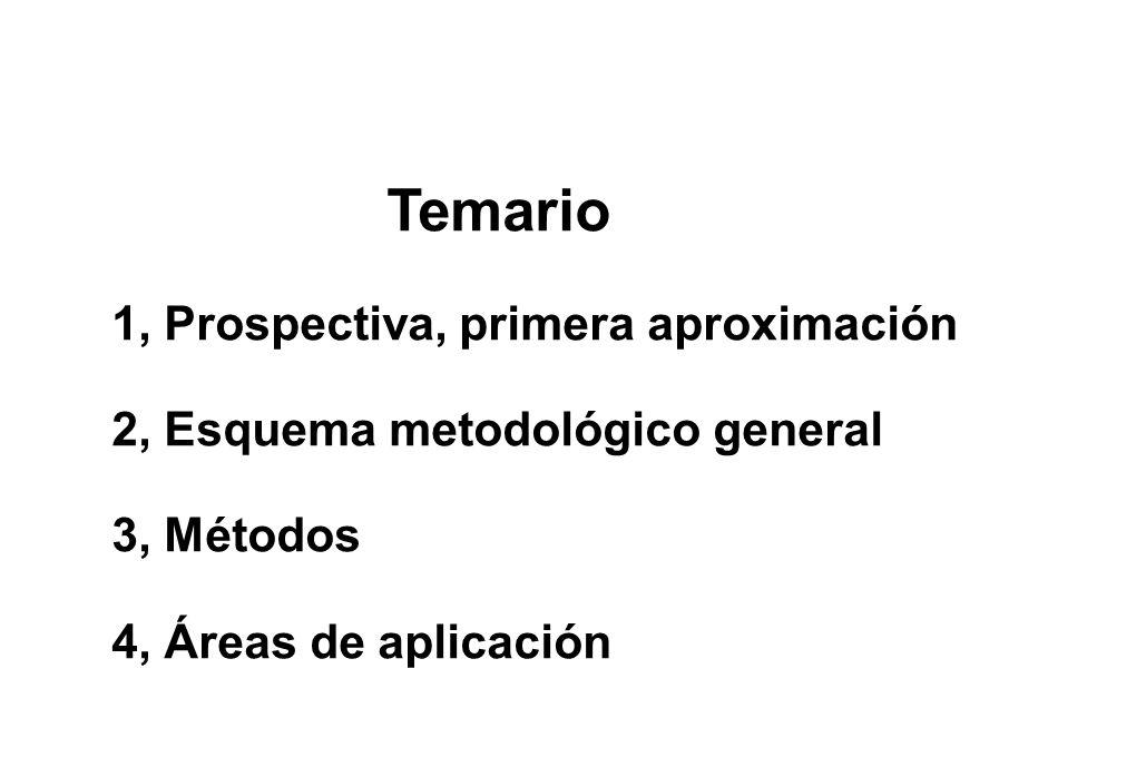 Temario 1, Prospectiva, primera aproximación 2, Esquema metodológico general 3, Métodos 4, Áreas de aplicación