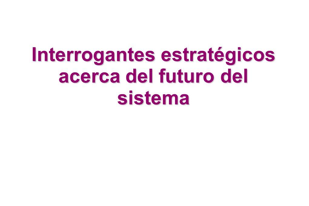 Interrogantes estratégicos acerca del futuro del sistema