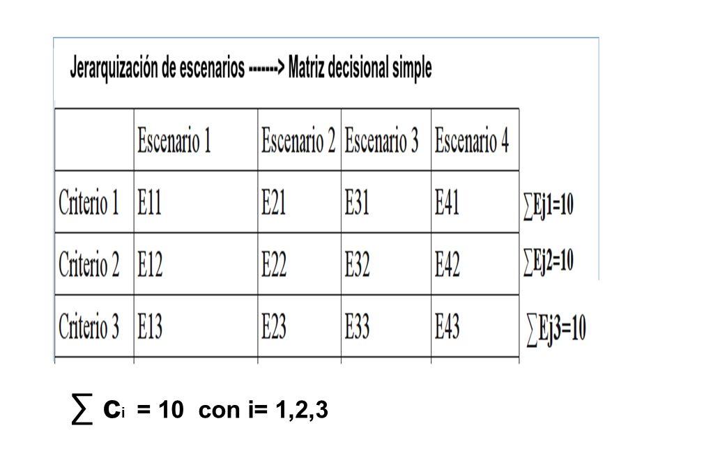 c i = 10 con i= 1,2,3