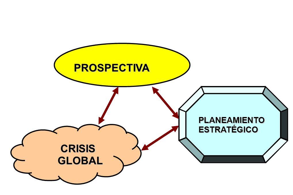 PROSPECTIVA CRISIS GLOBAL CRISIS GLOBAL PLANEAMIENTO ESTRATÉGICO