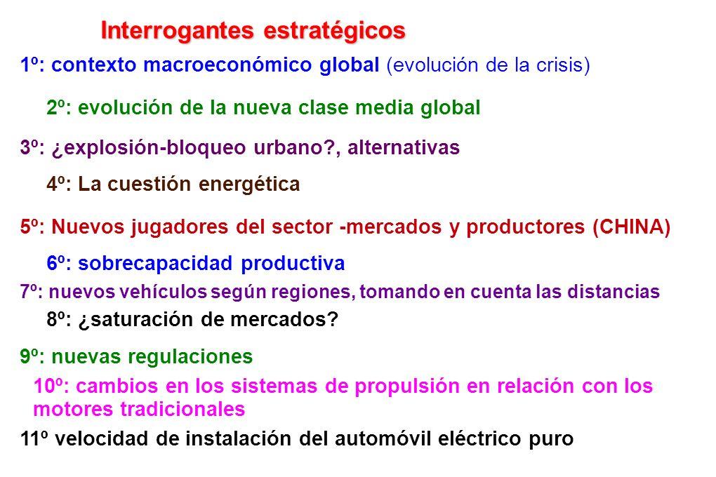 Interrogantes estratégicos Interrogantes estratégicos 1º: contexto macroeconómico global (evolución de la crisis) 2º: evolución de la nueva clase medi