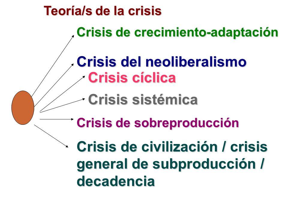 Crisis de crecimiento-adaptación Crisis del neoliberalismo Crisis sistémica Crisis de sobreproducción Crisis de civilización / crisis general de subpr