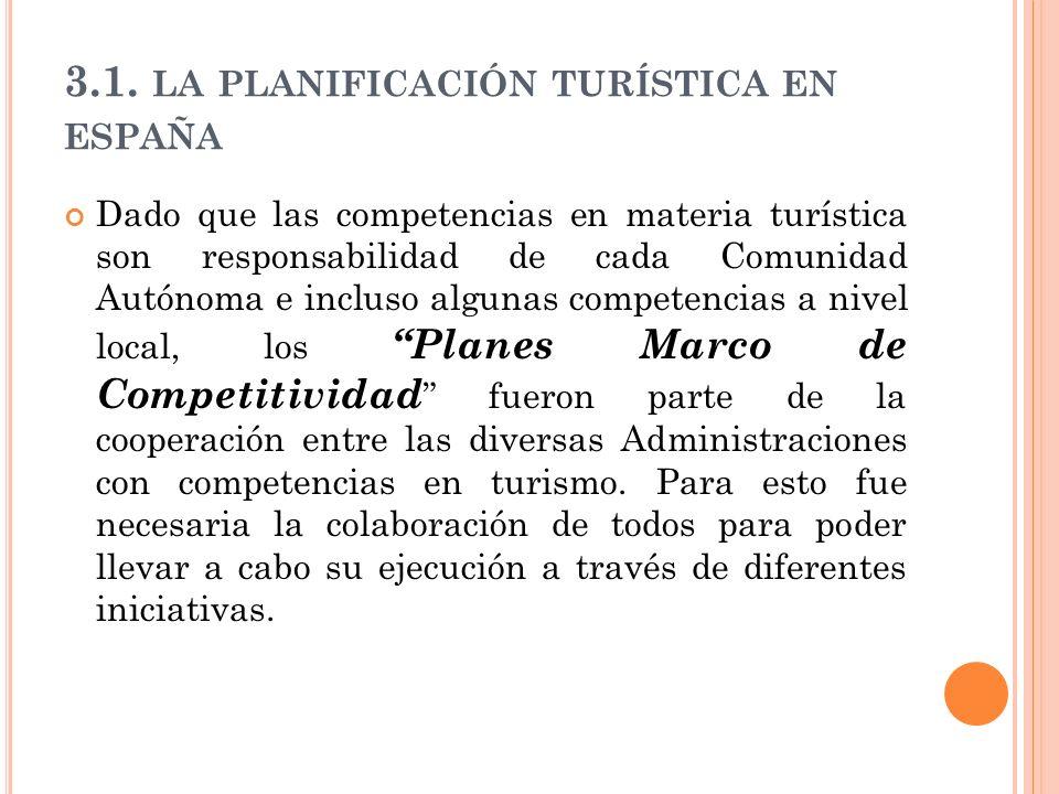 3.1. LA PLANIFICACIÓN TURÍSTICA EN ESPAÑA Dado que las competencias en materia turística son responsabilidad de cada Comunidad Autónoma e incluso algu