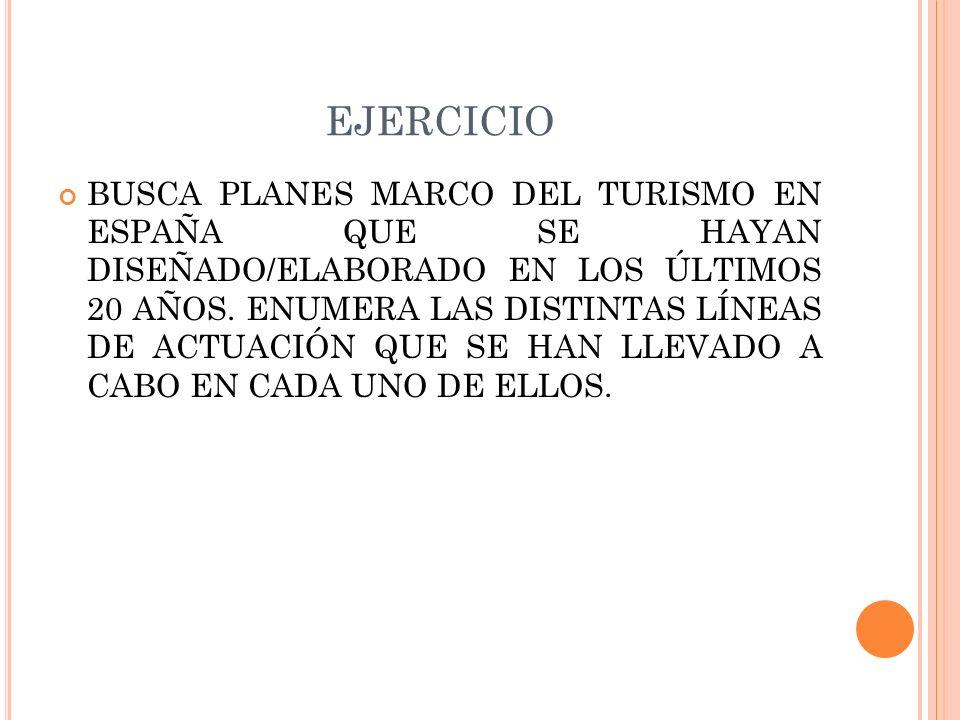 EJERCICIO BUSCA PLANES MARCO DEL TURISMO EN ESPAÑA QUE SE HAYAN DISEÑADO/ELABORADO EN LOS ÚLTIMOS 20 AÑOS. ENUMERA LAS DISTINTAS LÍNEAS DE ACTUACIÓN Q