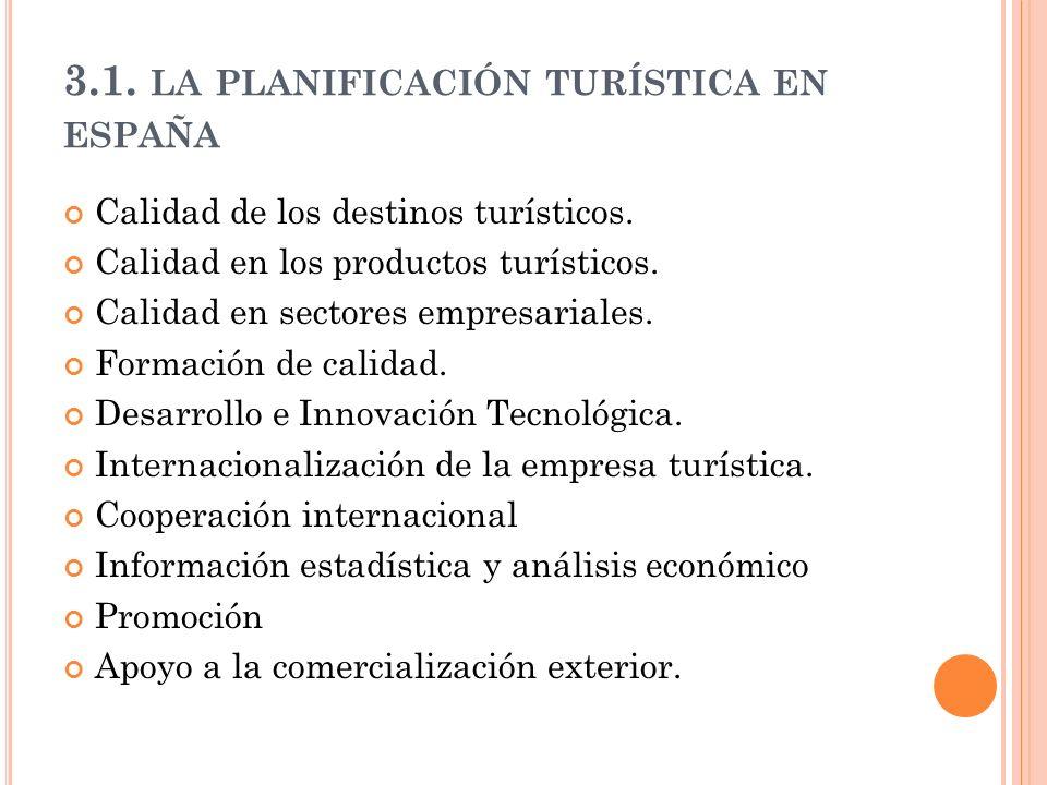 3.1. LA PLANIFICACIÓN TURÍSTICA EN ESPAÑA Calidad de los destinos turísticos. Calidad en los productos turísticos. Calidad en sectores empresariales.