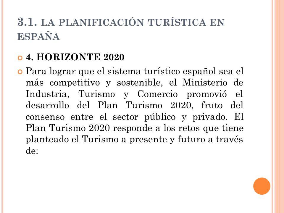3.1. LA PLANIFICACIÓN TURÍSTICA EN ESPAÑA 4. HORIZONTE 2020 Para lograr que el sistema turístico español sea el más competitivo y sostenible, el Minis