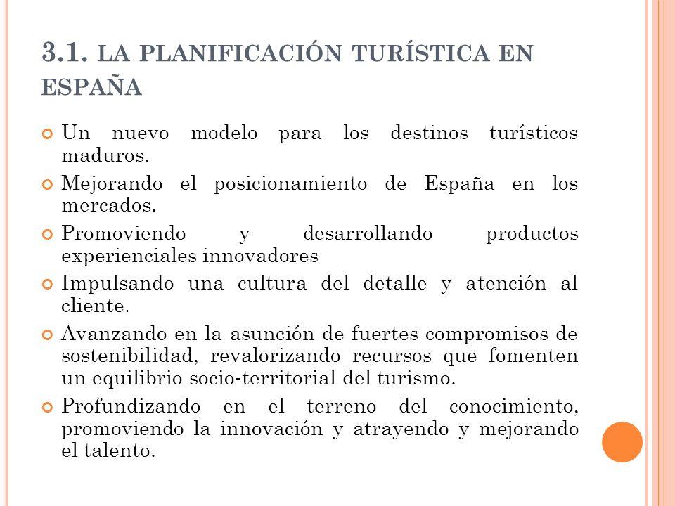 3.1. LA PLANIFICACIÓN TURÍSTICA EN ESPAÑA Un nuevo modelo para los destinos turísticos maduros. Mejorando el posicionamiento de España en los mercados