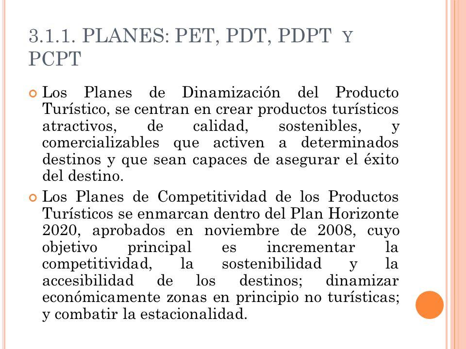 3.1.1. PLANES: PET, PDT, PDPT Y PCPT Los Planes de Dinamización del Producto Turístico, se centran en crear productos turísticos atractivos, de calida