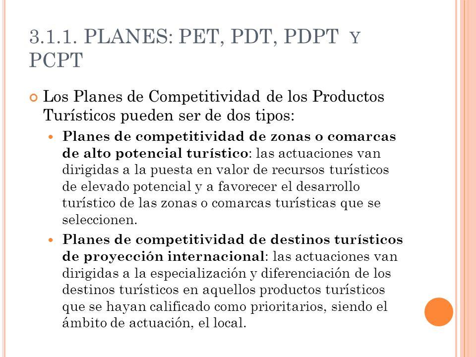 3.1.1. PLANES: PET, PDT, PDPT Y PCPT Los Planes de Competitividad de los Productos Turísticos pueden ser de dos tipos: Planes de competitividad de zon