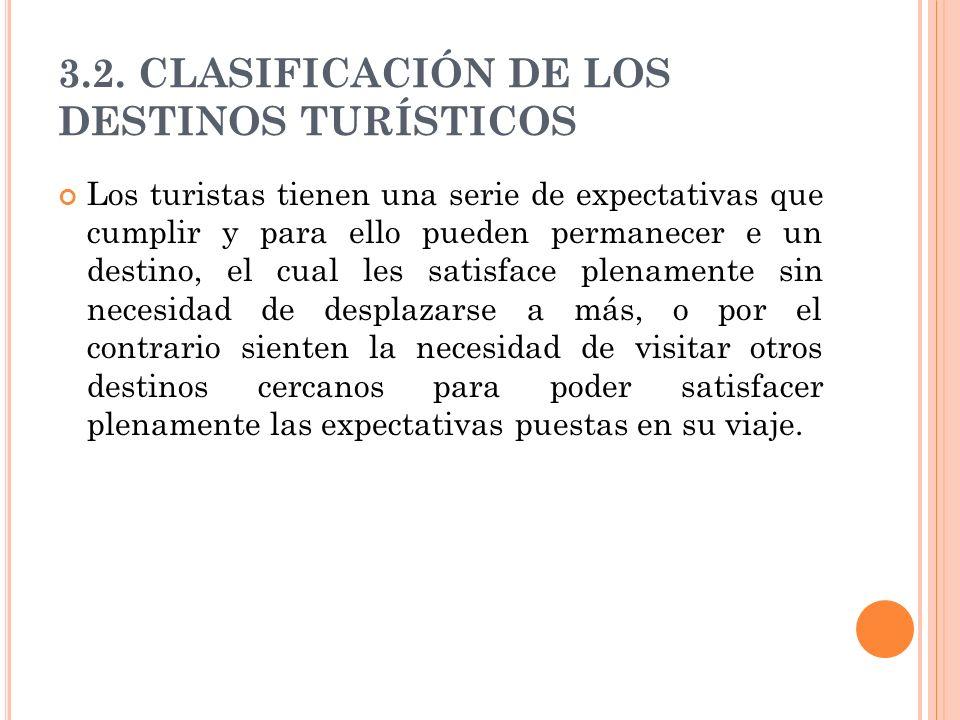 3.2. CLASIFICACIÓN DE LOS DESTINOS TURÍSTICOS Los turistas tienen una serie de expectativas que cumplir y para ello pueden permanecer e un destino, el
