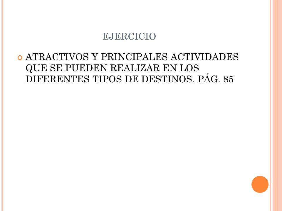 EJERCICIO ATRACTIVOS Y PRINCIPALES ACTIVIDADES QUE SE PUEDEN REALIZAR EN LOS DIFERENTES TIPOS DE DESTINOS. PÁG. 85