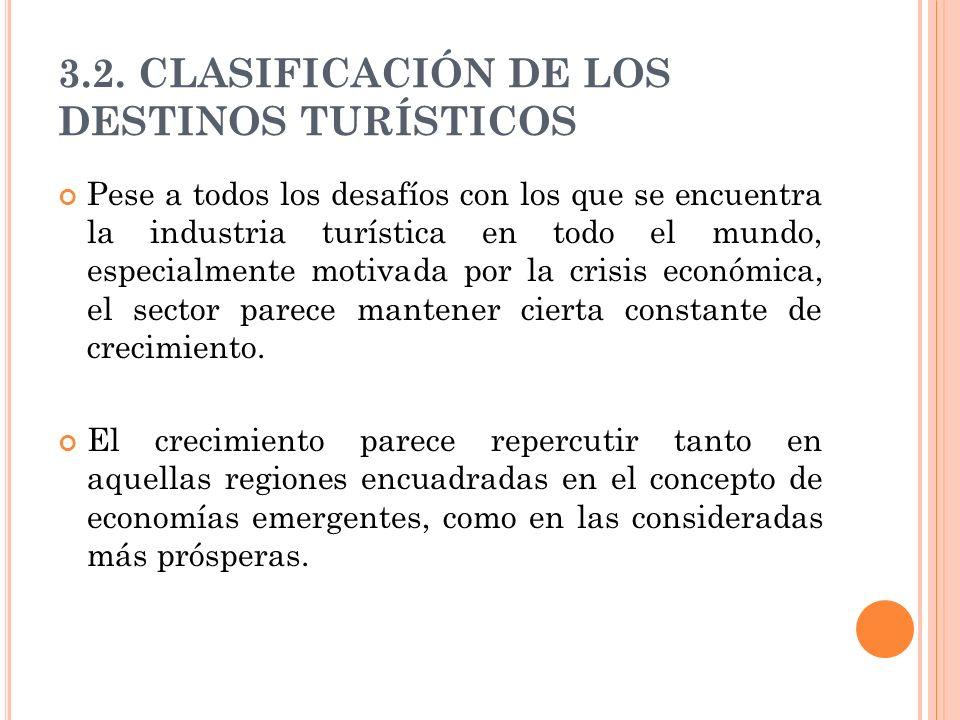 3.2. CLASIFICACIÓN DE LOS DESTINOS TURÍSTICOS Pese a todos los desafíos con los que se encuentra la industria turística en todo el mundo, especialment