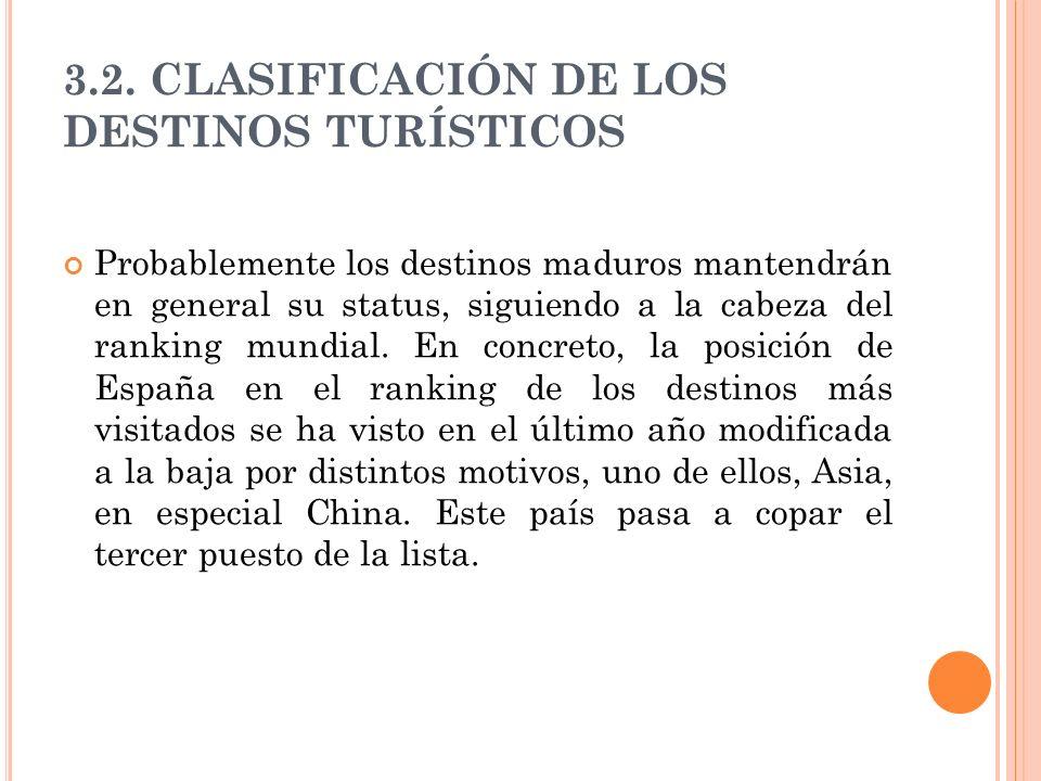 3.2. CLASIFICACIÓN DE LOS DESTINOS TURÍSTICOS Probablemente los destinos maduros mantendrán en general su status, siguiendo a la cabeza del ranking mu
