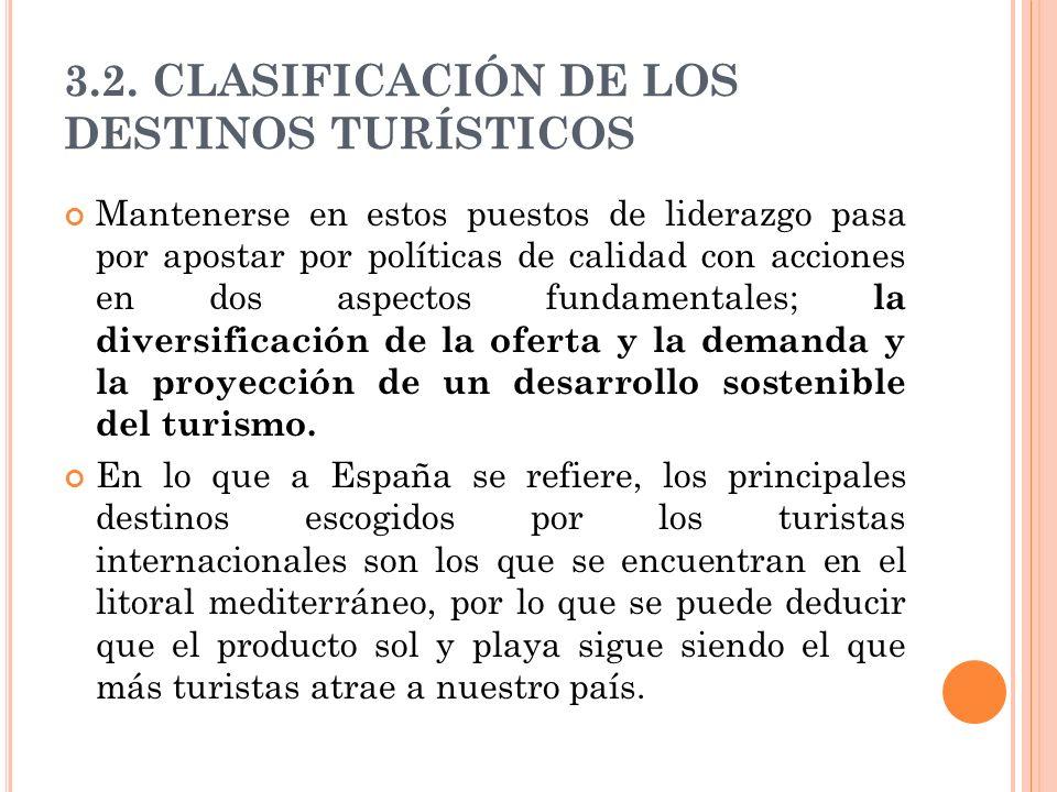 3.2. CLASIFICACIÓN DE LOS DESTINOS TURÍSTICOS Mantenerse en estos puestos de liderazgo pasa por apostar por políticas de calidad con acciones en dos a