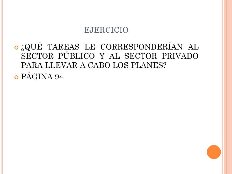 EJERCICIO ¿QUÉ TAREAS LE CORRESPONDERÍAN AL SECTOR PÚBLICO Y AL SECTOR PRIVADO PARA LLEVAR A CABO LOS PLANES? PÁGINA 94