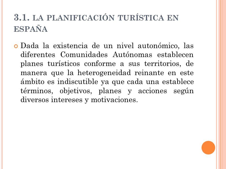 3.1. LA PLANIFICACIÓN TURÍSTICA EN ESPAÑA Dada la existencia de un nivel autonómico, las diferentes Comunidades Autónomas establecen planes turísticos