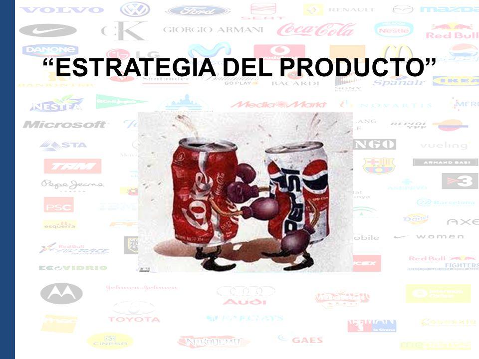 ESTRATEGIA DEL PRODUCTO GUTIÉRREZ NIEVES ABIGAÍL MARTINES SOLIS JUAN MANUEL