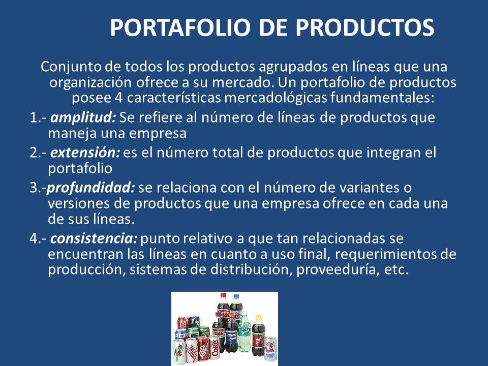 PORTAFOLIO DE PRODUCTOS Conjunto de todos los productos agrupados en líneas que una organización ofrece a su mercado. Un portafolio de productos posee