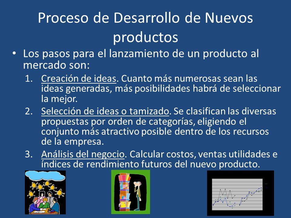 Proceso de Desarrollo de Nuevos productos Los pasos para el lanzamiento de un producto al mercado son: 1.Creación de ideas. Cuanto más numerosas sean