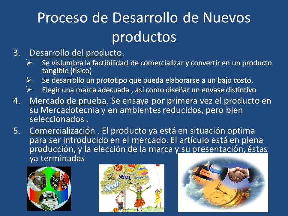 Proceso de Desarrollo de Nuevos productos 3.Desarrollo del producto. Se vislumbra la factibilidad de comercializar y convertir en un producto tangible