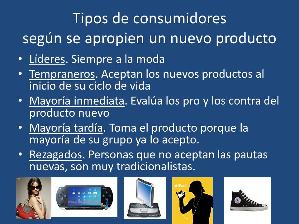 Tipos de consumidores según se apropien un nuevo producto Líderes. Siempre a la moda Tempraneros. Aceptan los nuevos productos al inicio de su ciclo d