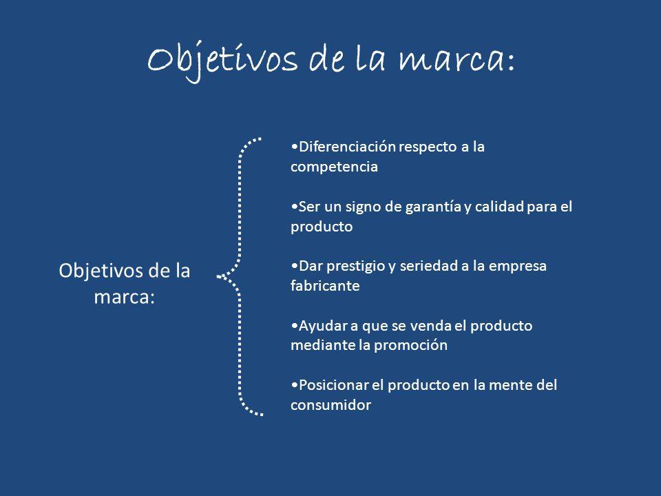 Objetivos de la marca: Diferenciación respecto a la competencia Ser un signo de garantía y calidad para el producto Dar prestigio y seriedad a la empr