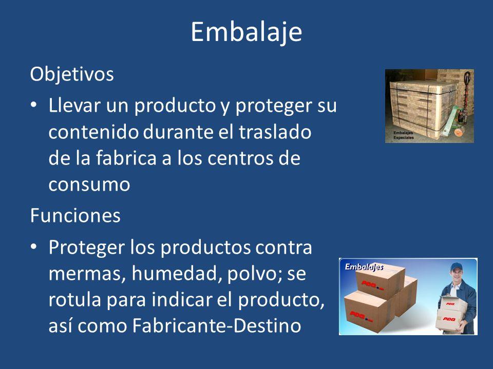 Embalaje Objetivos Llevar un producto y proteger su contenido durante el traslado de la fabrica a los centros de consumo Funciones Proteger los produc