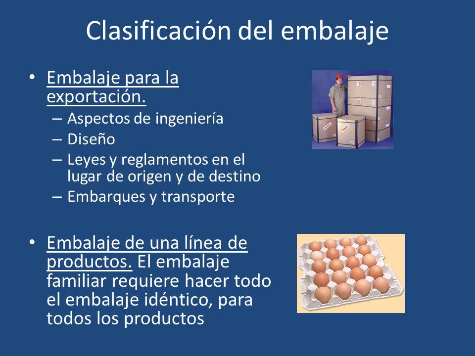 Clasificación del embalaje Embalaje para la exportación. – Aspectos de ingeniería – Diseño – Leyes y reglamentos en el lugar de origen y de destino –