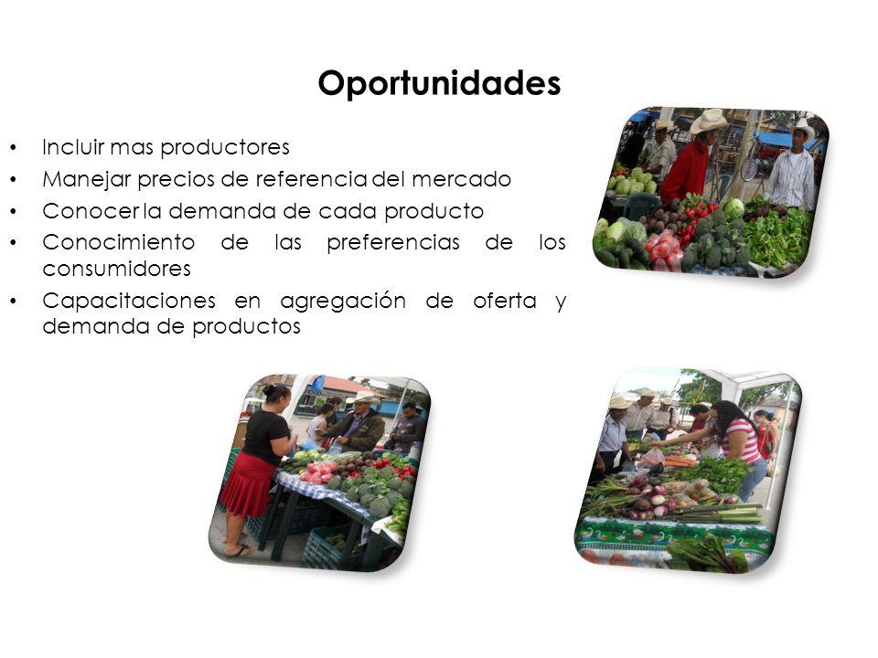 Oportunidades Incluir mas productores Manejar precios de referencia del mercado Conocer la demanda de cada producto Conocimiento de las preferencias de los consumidores Capacitaciones en agregación de oferta y demanda de productos