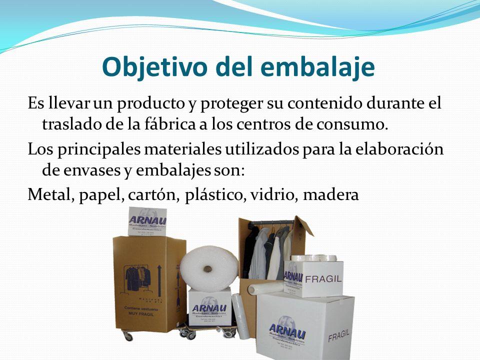 Objetivo del embalaje Es llevar un producto y proteger su contenido durante el traslado de la fábrica a los centros de consumo. Los principales materi