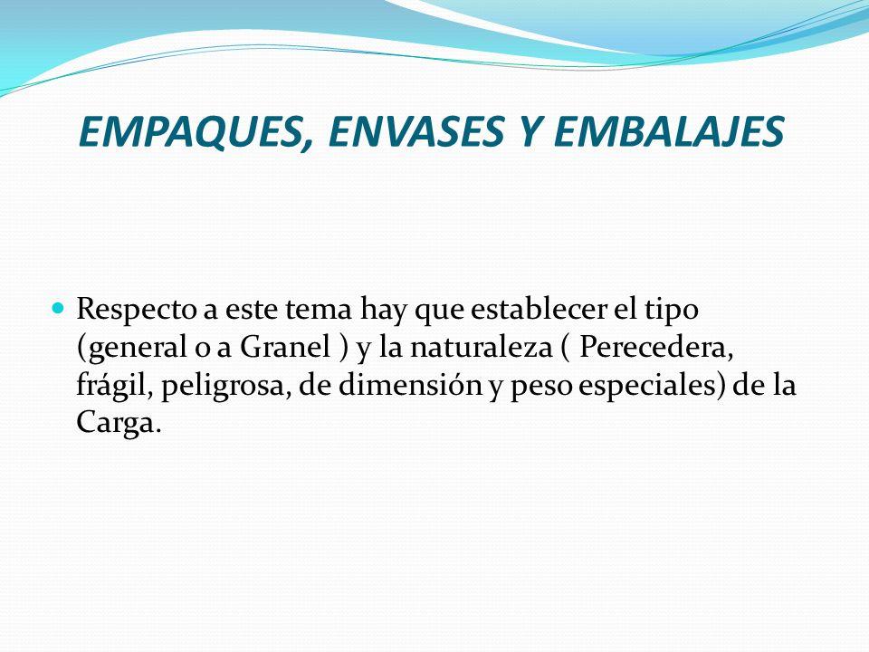 TIPOS DE CARGA Carga, desde el punto de vista del transporte, es un conjunto de bienes o mercancías protegidas por un embalaje apropiado que facilita su rápida movilización.