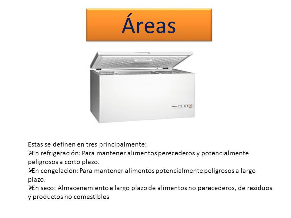 Áreas Estas se definen en tres principalmente: En refrigeración: Para mantener alimentos perecederos y potencialmente peligrosos a corto plazo. En con
