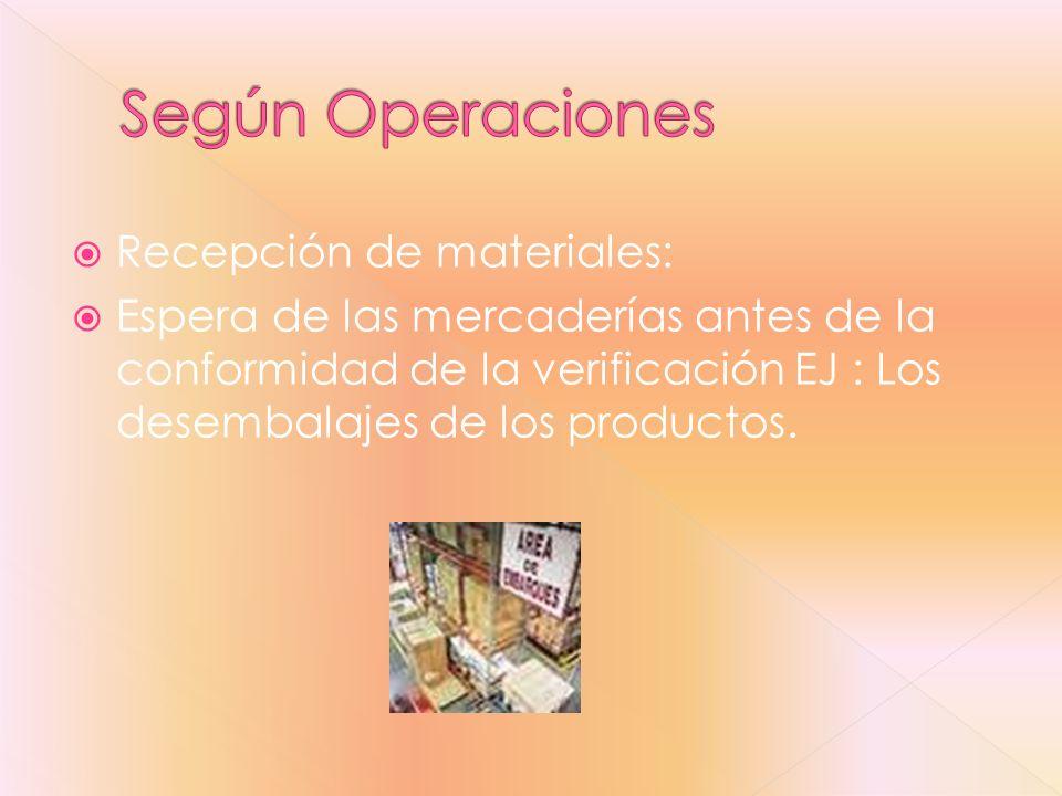Recepción de materiales: Espera de las mercaderías antes de la conformidad de la verificación EJ : Los desembalajes de los productos.