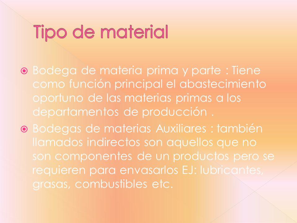 Bodega de materia prima y parte : Tiene como función principal el abastecimiento oportuno de las materias primas a los departamentos de producción. Bo