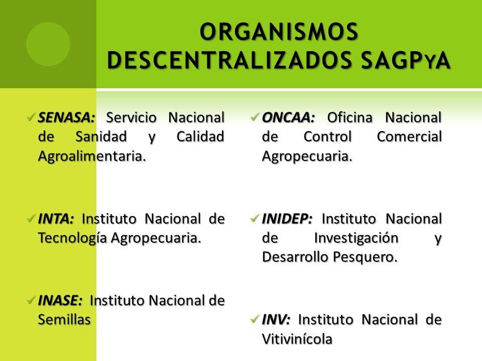 ORGANISMOS DESCENTRALIZADOS SAGP Y A SENASA: Servicio Nacional de Sanidad y Calidad Agroalimentaria. SENASA: Servicio Nacional de Sanidad y Calidad Ag