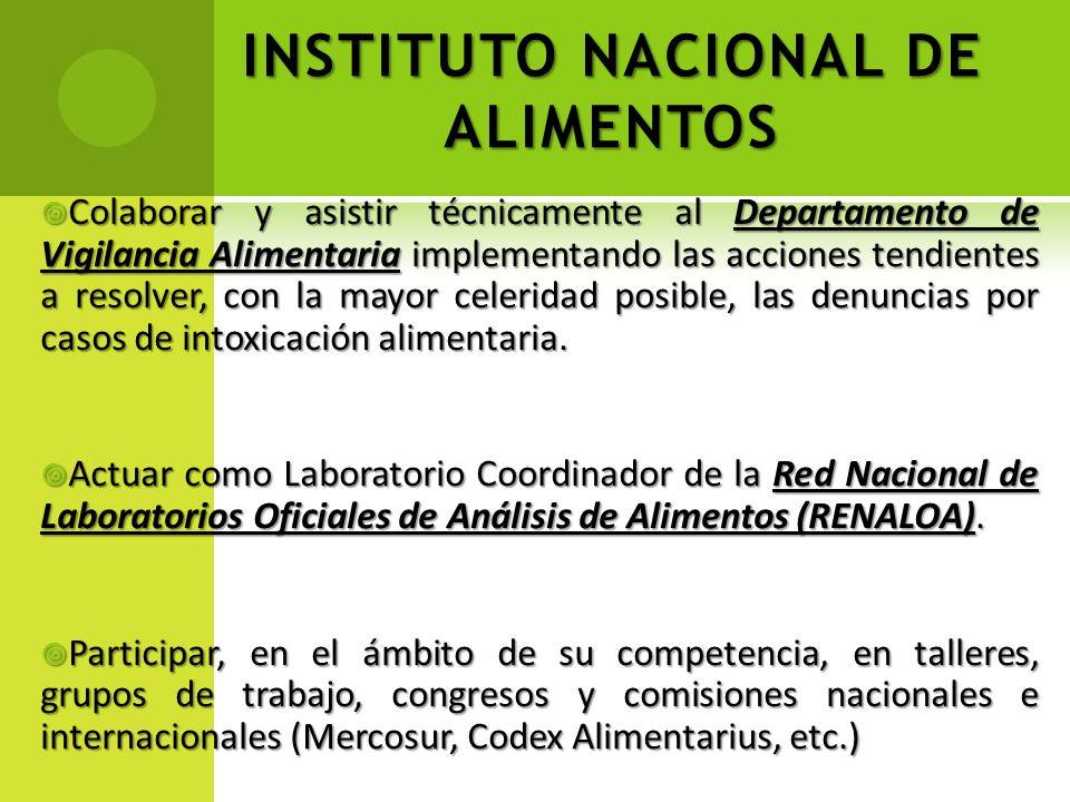 INSTITUTO NACIONAL DE ALIMENTOS Colaborar y asistir técnicamente al Departamento de Vigilancia Alimentaria implementando las acciones tendientes a res