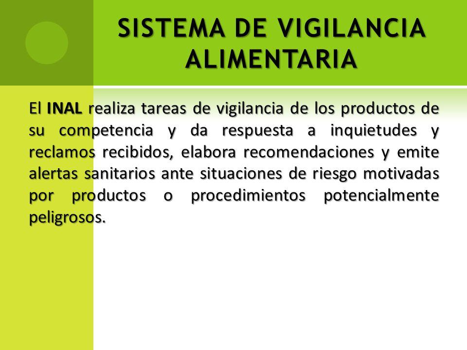 SISTEMA DE VIGILANCIA ALIMENTARIA El INAL realiza tareas de vigilancia de los productos de su competencia y da respuesta a inquietudes y reclamos reci