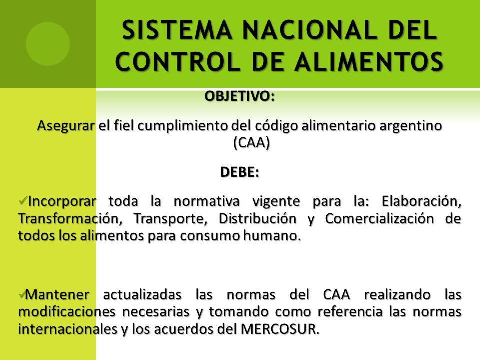 SISTEMA NACIONAL DEL CONTROL DE ALIMENTOS OBJETIVO: Asegurar el fiel cumplimiento del código alimentario argentino (CAA) DEBE: Incorporar toda la norm