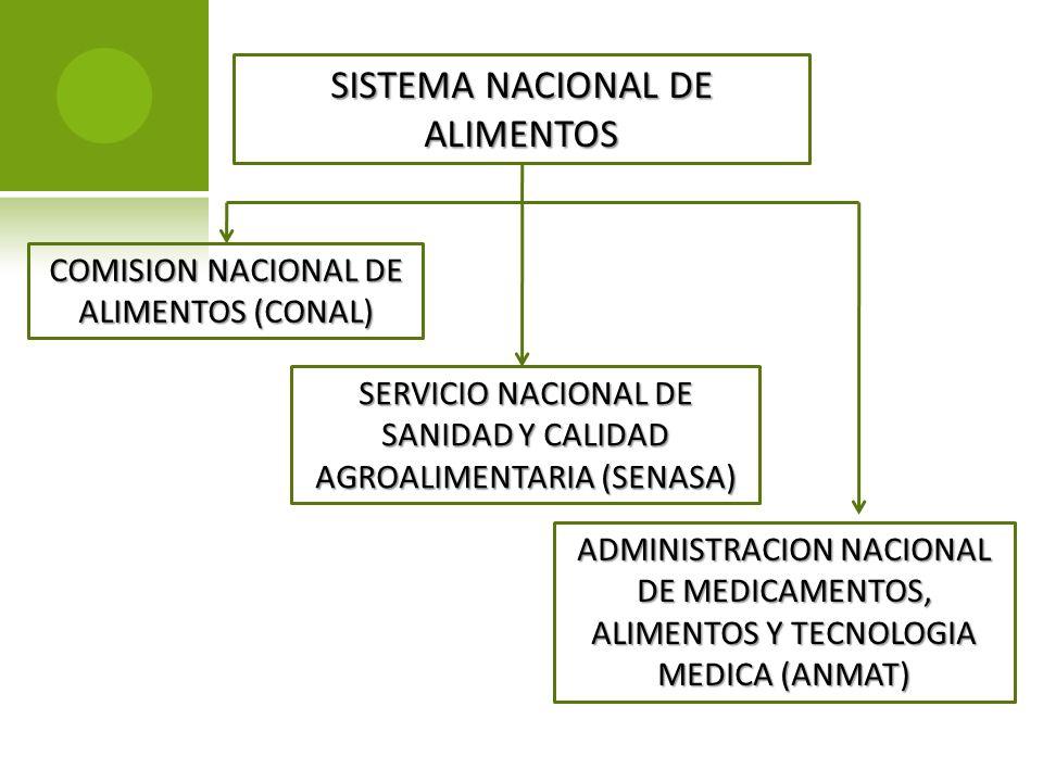 SISTEMA NACIONAL DE ALIMENTOS COMISION NACIONAL DE ALIMENTOS (CONAL) SERVICIO NACIONAL DE SANIDAD Y CALIDAD AGROALIMENTARIA (SENASA) ADMINISTRACION NA