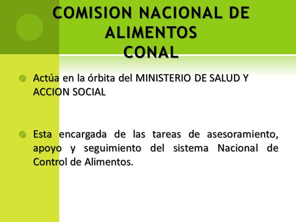 COMISION NACIONAL DE ALIMENTOS CONAL Actúa en la órbita del MINISTERIO DE SALUD Y ACCION SOCIAL Actúa en la órbita del MINISTERIO DE SALUD Y ACCION SO