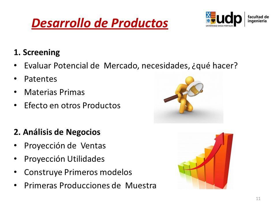 1. Screening Evaluar Potencial de Mercado, necesidades, ¿qué hacer? Patentes Materias Primas Efecto en otros Productos 2. Análisis de Negocios Proyecc