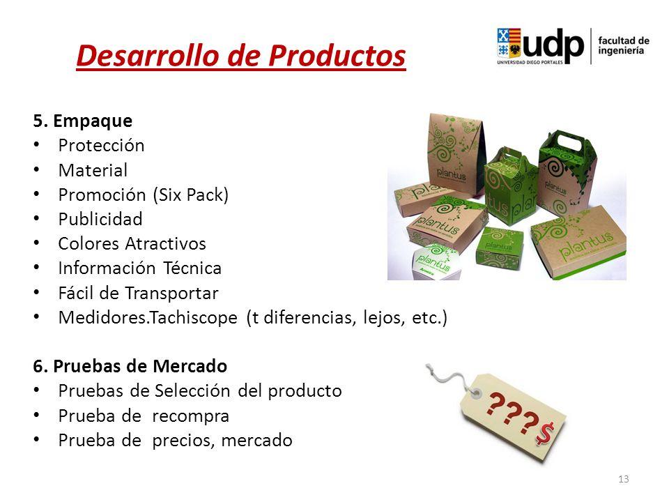5. Empaque Protección Material Promoción (Six Pack) Publicidad Colores Atractivos Información Técnica Fácil de Transportar Medidores.Tachiscope (t dif
