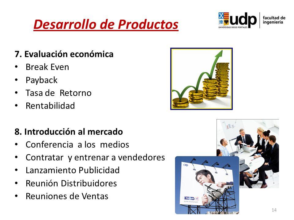 7. Evaluación económica Break Even Payback Tasa de Retorno Rentabilidad 8. Introducción al mercado Conferencia a los medios Contratar y entrenar a ven
