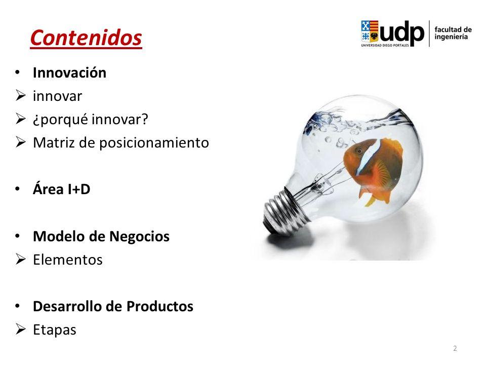 Contenidos 2 Innovación innovar ¿porqué innovar? Matriz de posicionamiento Área I+D Modelo de Negocios Elementos Desarrollo de Productos Etapas