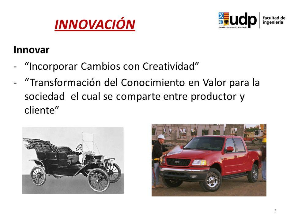 Innovar -Incorporar Cambios con Creatividad -Transformación del Conocimiento en Valor para la sociedad el cual se comparte entre productor y cliente 3
