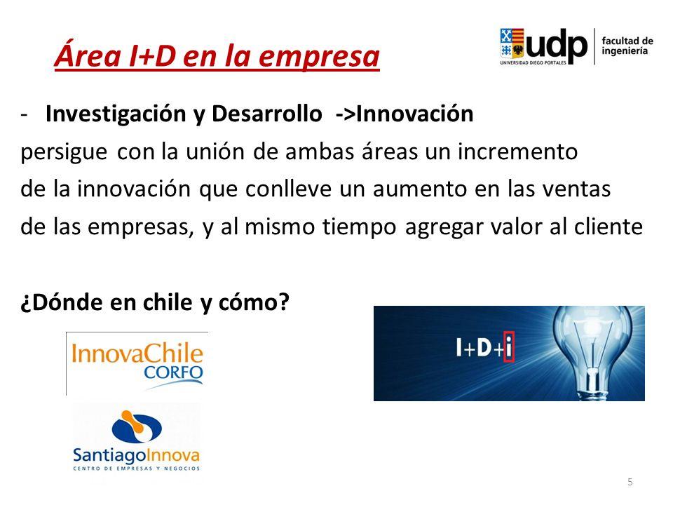 -Investigación y Desarrollo ->Innovación persigue con la unión de ambas áreas un incremento de la innovación que conlleve un aumento en las ventas de