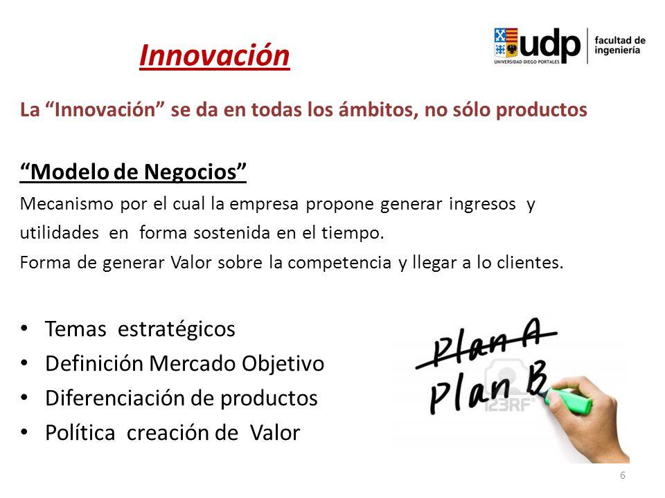 La Innovación se da en todas los ámbitos, no sólo productos Modelo de Negocios Mecanismo por el cual la empresa propone generar ingresos y utilidades