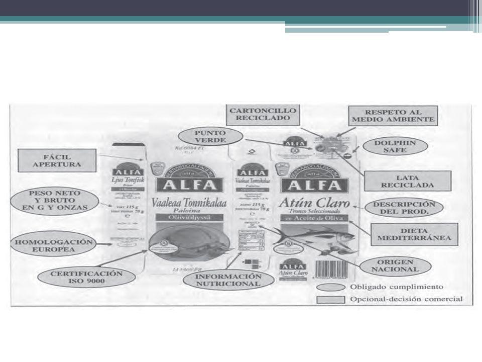 De manera general los requisitos legalmente exigidos en cuanto al etiquetaje son los siguientes: Nombre o denominación del producto.
