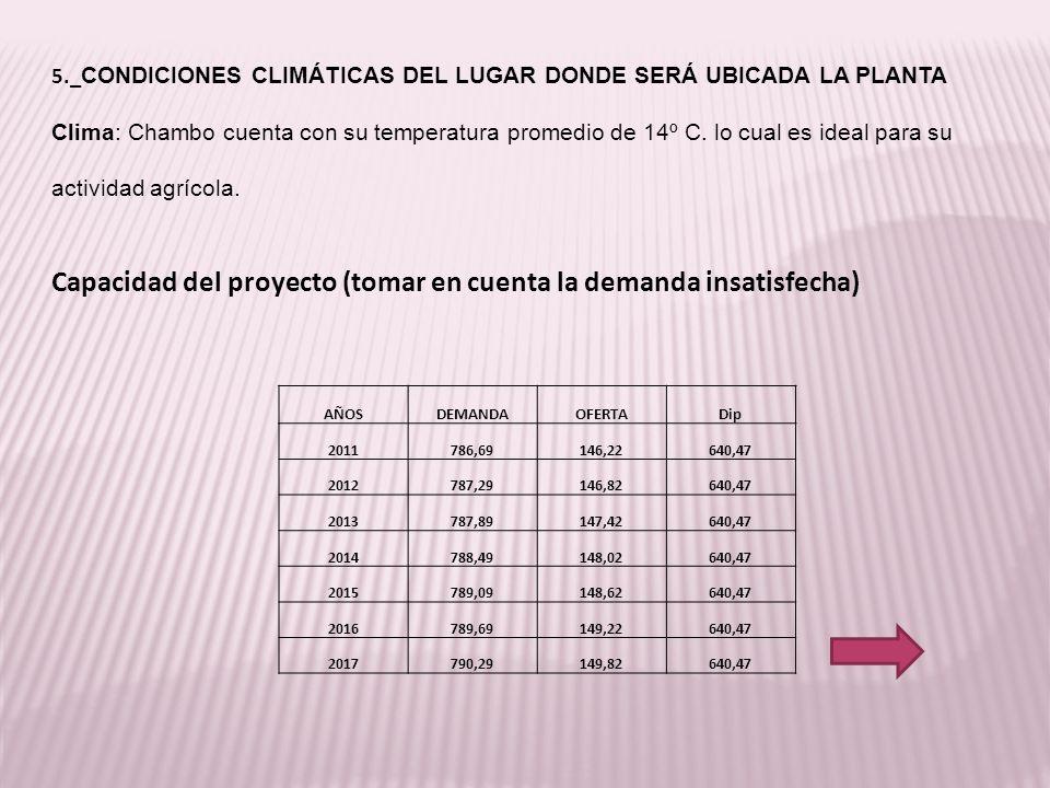 5._ CONDICIONES CLIMÁTICAS DEL LUGAR DONDE SERÁ UBICADA LA PLANTA Clima: Chambo cuenta con su temperatura promedio de 14º C. lo cual es ideal para su